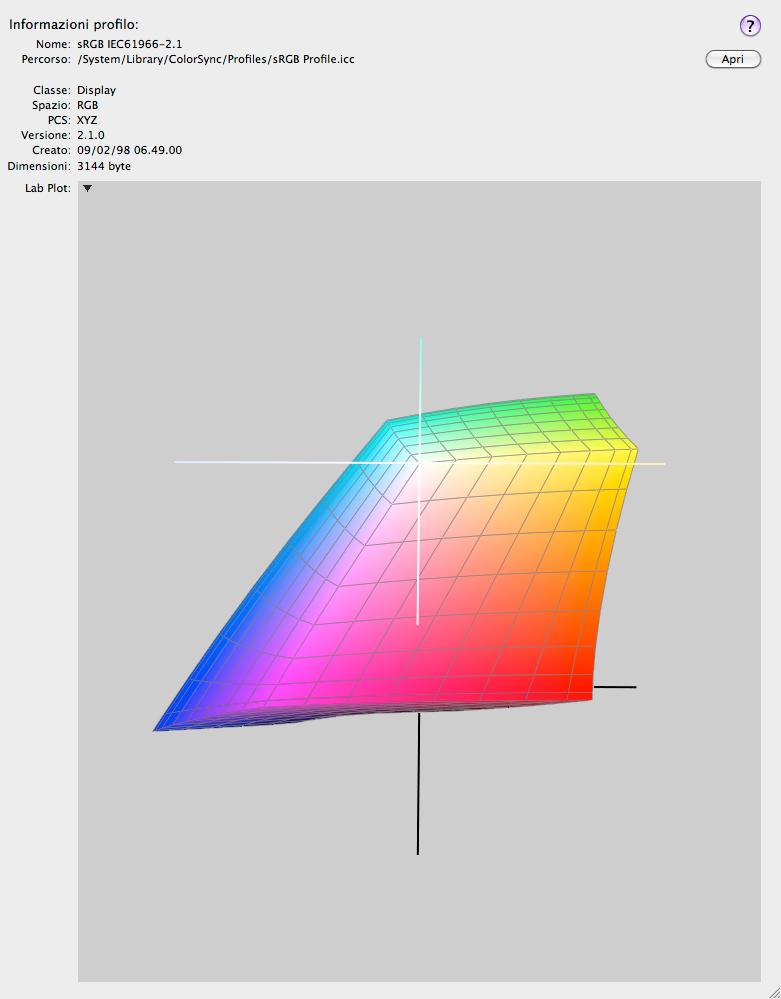 profilo colore adobe rgb