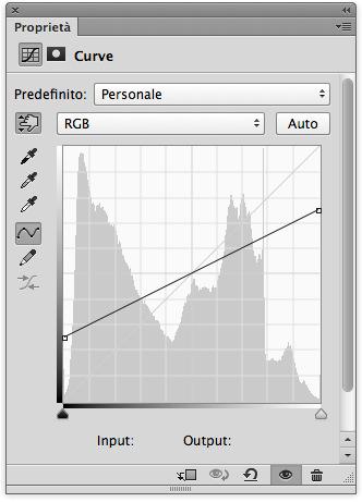 Questa curva uccide 127 livelli dell'immagine originale, producendo un'immagine a soli 7 bit.