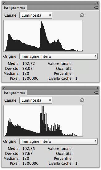 Sopra, l'istogramma dell'immagine originale. Sotto, quello dell'immagine sottoposta alle due curve.