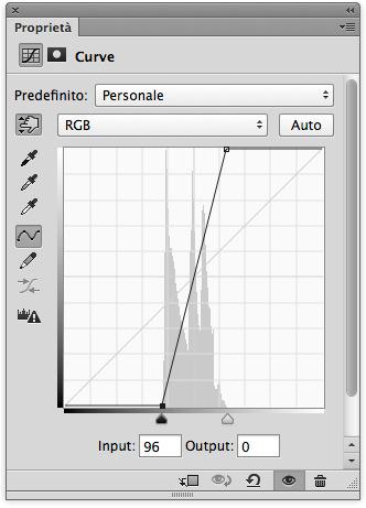 Quante volte si usa una curva come questa nel mondo reale?