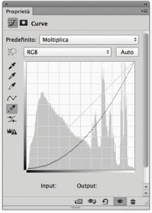 La curva corrispondente al MDF Moltiplica.