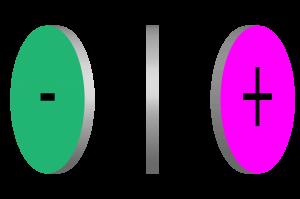 02_Coin_three_sides