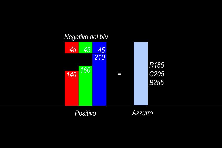 24_Spiegazione_Applicazione_Blu_Invertito