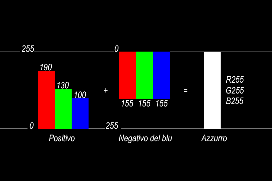 25_Spiegazione_Applicazione_Blu_Invertito