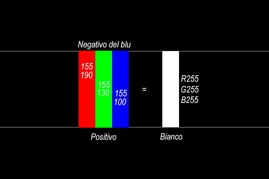 26_Spiegazione_Applicazione_Blu_Invertito