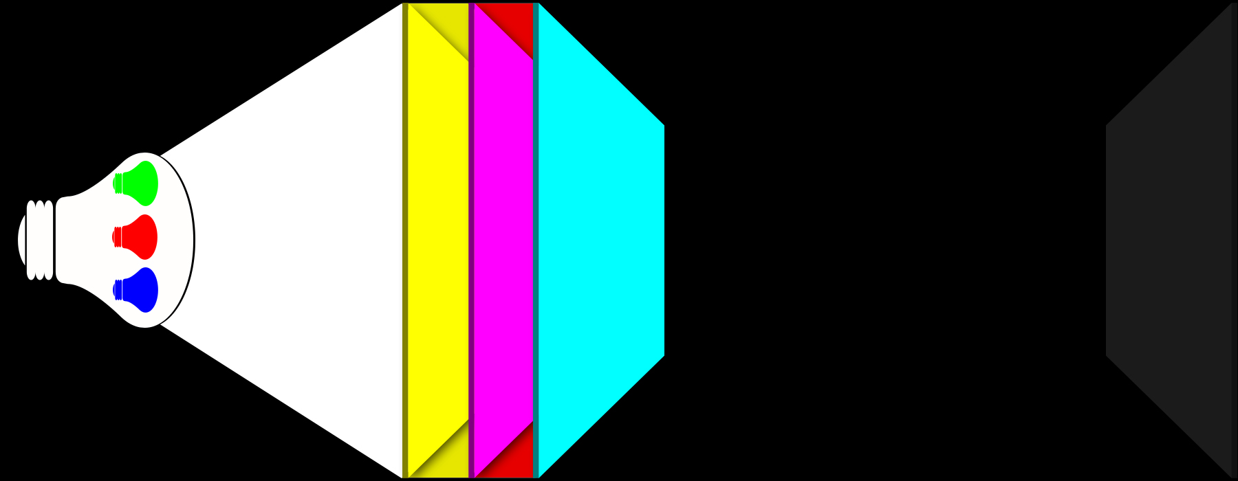 01_Proiezione_RGB_CMY