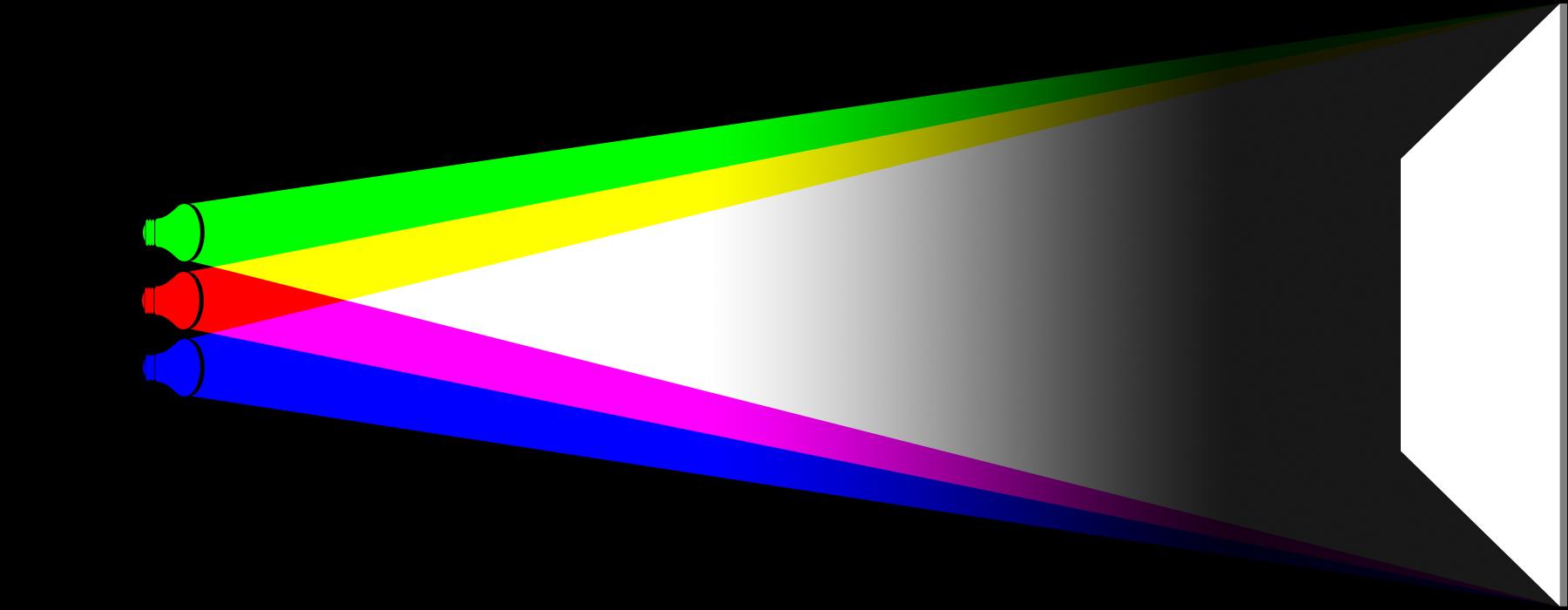 05_Proiezione_RGB_CMY