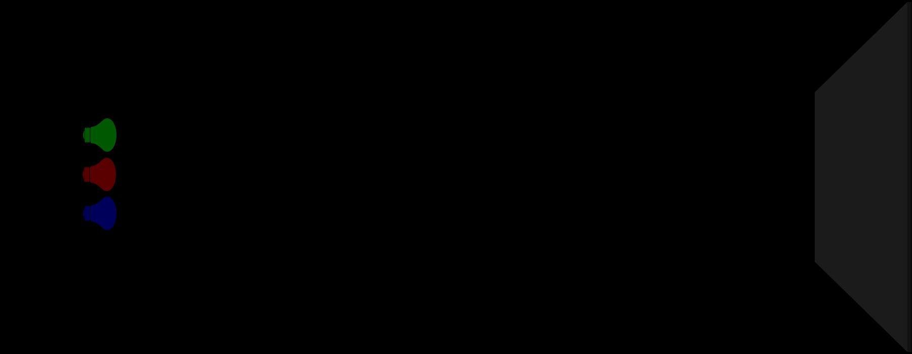 06_Proiezione_RGB_CMY