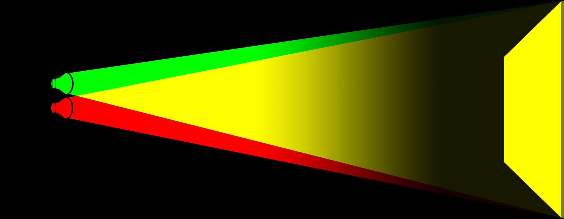 08_Proiezione_RGB_CMY