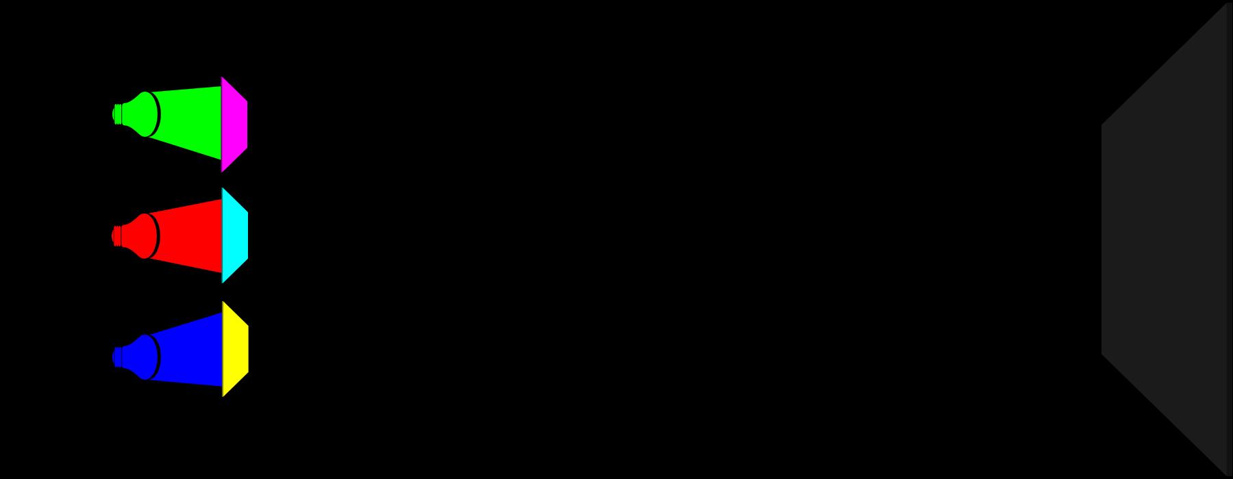 09_Proiezione_RGB_CMY