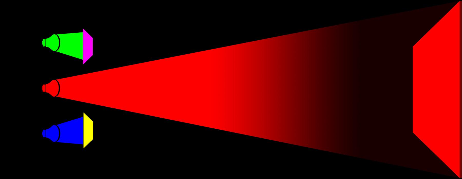 10_Proiezione_RGB_CMY_