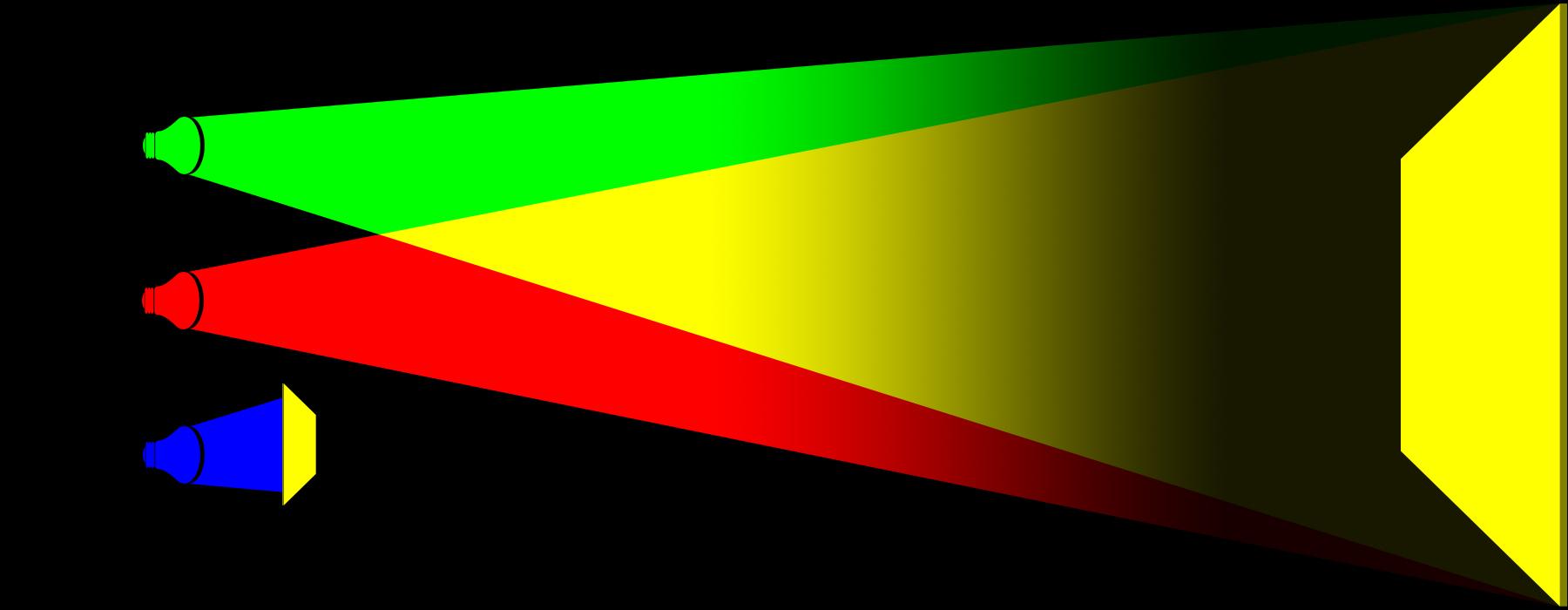 11_Proiezione_RGB_CMY