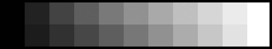 Sopra, la scala ottenuta da ProPhoto RGB: la differenza è ancora maggiore.